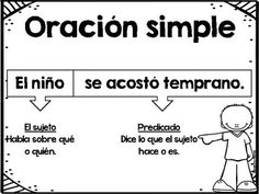 Spanish Lesson Plans, Spanish Lessons, Dual Language, Spanish Language Learning, Spanish Class, Learning Activities, Phonics, Literacy, Classroom