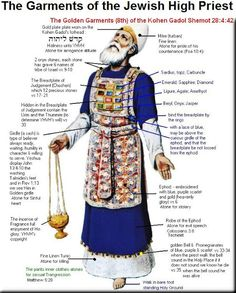 The Ephod