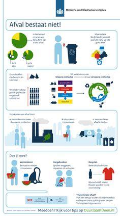 Afval bestaat niet! Infographic over circulaire economie #studiolakmoes #infographic #rijksoverheid #ministerie
