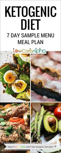 7 Day Sample Menu Meal Plan for a Ketogenic Diet