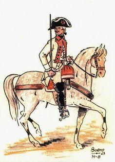 Dragones de la Milicia de Guayaquil 1785