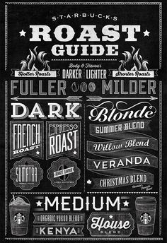 Mmmm Coffee. Nice way to present it's features using interesting and varied typography.