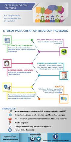 Cómo crear un Blog en Facebook #infografia #infographic #socialmedia Harness the Power of FB today!!  Visit  http://jvz1.com/c/459377/217569   for more...