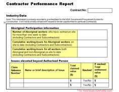 Contractor Performance Download For Sample Project Plan Template