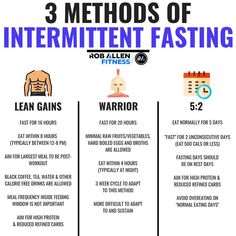 Intermittent Fasting won't just magically make you lose weight. If you eat all of your calories within a smaller window of time then Losing Weight Tips, Weight Loss Tips, Caloric Deficit, Coconut Health Benefits, Fit Girl, How To Eat Less, How To Lose Weight, Reduce Weight, Weight Gain