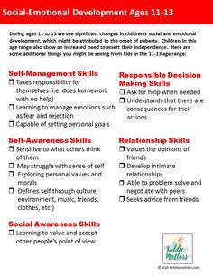 What social awareness for teens