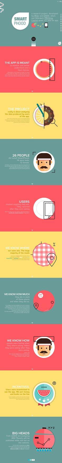 Smartphood - Colorful Website Design