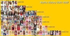 Blythe History 2001-2007