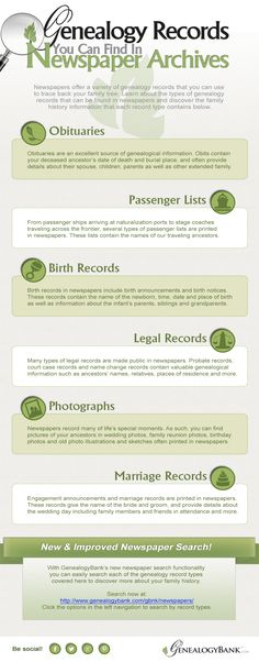 Genealogy Records You Can Find In Newspaper Archives Infographic by GenealogyBank: http://blog.genealogybank.com/genealogy-records-you-can-find-in-newspaper-archives-infographic.html