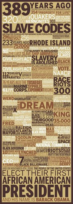 African American History Infographic  What a difference 400 years makes... from slavery to leading the free world