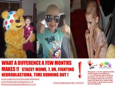 Amazing what a difference a few months can make. Pls continue to show your support
