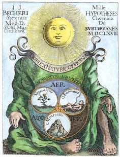 Alchemical and hermetic emblems 241-280