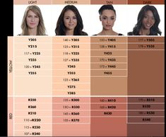 Sephora Makeup Shade Finder - Makeup Now