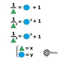 Dla jakich wartości x i y równania są spełnione w zbiorze liczb rzeczywistych.