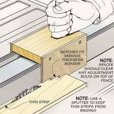 Image result for TABLE SAW Straight Edges and Tapering Cut JIGS