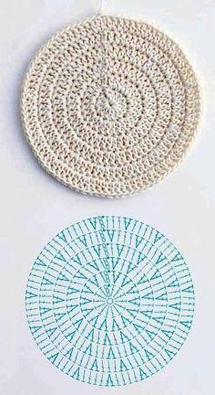 Crochet designs crocheting farmhouse rugs hamper squares trapillo crochet how to left handed granny square tutorial allfreecrochet com crochet granny lefthanded square Crochet Motifs, Crochet Stitches Patterns, Crochet Diagram, Crochet Chart, Crochet Designs, Crochet Doilies, Crochet Circle Pattern, Knitting Patterns, Crochet Handbags