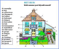 Het huis. Welk nummer past bij welk woord? + OPLOSSINLEN : profnederlands