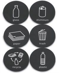 Trash labeling