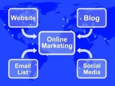 Crear una botiga online per vendre per Internet. I després que!