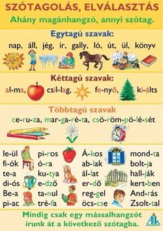 Nyelvtan Teaching Literature, Teaching Aids, Abc Poster, School Staff, Home Learning, Special Education, Diy For Kids, Elementary Schools, Grammar