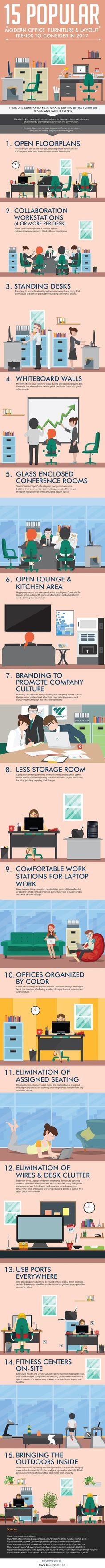 15 popular #office #trends 2017 | t3n
