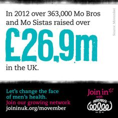 In 2012 over Mo Bros and Mo Sistas raised over in the UK. 1 of Guess the sporting mo. Let's change the face of men's health. Join In with Movember Mo Bros, Gen 13, Self Promotion, Movember, Male Face, About Uk, Join, Branding
