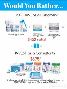 Invest in yourself, and help someone else do the same when you sign up as a Consultant. The decision is easy when you know that Rodan and Fields is the fastest growing Premium Skin Care line in the U.S.!!! Joining the ProActiv doctors has been the best investment that I have made!! Changing Skin, Changing Lives. Message me so I can help you invest in yourself