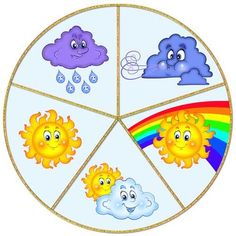Toddler Learning Activities, Art Activities, Preschool Activities, Classroom Labels, Classroom Decor, Weather For Kids, English Lessons For Kids, Writing Pictures, School Clipart
