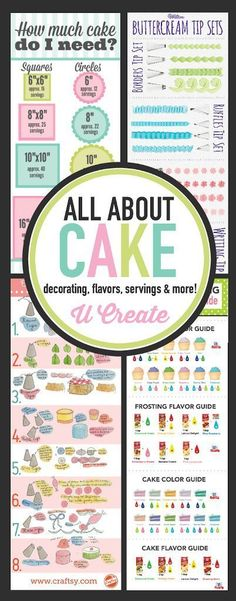 Find cake info graphics that teach you what cake tips to use, how to make frosting colors, how much cake you need, and more! All About Cake Guide