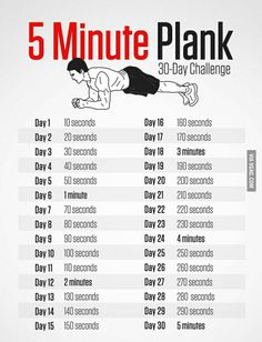 Fitness Workouts, Gym Workout Tips, Ab Workout At Home, Easy Workouts, At Home Workouts, Fitness Tips, Health Fitness, Neila Rey Workout, Core Workouts