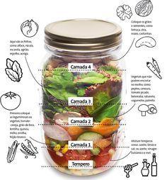 Verão chegando, que tal uma salada no pote de vidro ?