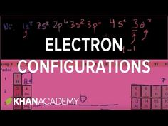 Ionization energy trends periodic table trends periodic table electron configurations 2 electronic structure of atoms chemistry khan academy youtube urtaz Image collections