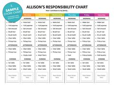 Child Responsibility Chart Reward Chart Job Chart Behavior Chart Tasks Chart for Children DIY Cleaning Schedule Printable, Printable Chore Chart, Cleaning Schedules, Cleaning Checklist, Chore Chart Template, Daily Checklist, Cleaning Lists, Kids Checklist, Speed Cleaning