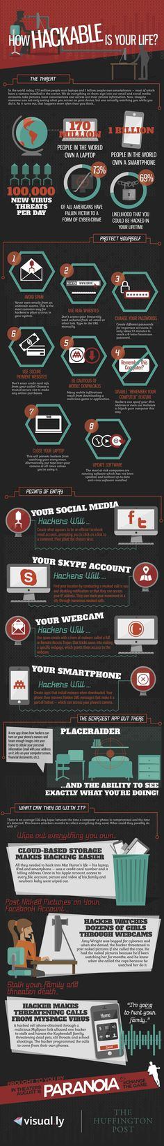 How Hackable is Your Life? The more you know... #infographic
