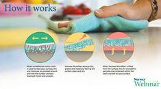 Norwex Home - Premium Microfiber & Sustainable Cleaning Products Cleaning Fun, Norwex Cleaning, Chemical Free Cleaning, Green Cleaning, Diy Cleaning Products, Norwex Products, Cleaning Supplies, Norwex Envirocloth, Norwex Cloths