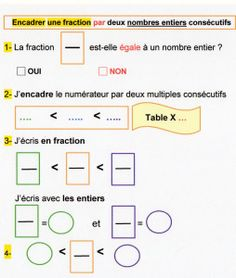 fiche m mo cole sur pinterest fractions math matiques et la la la. Black Bedroom Furniture Sets. Home Design Ideas