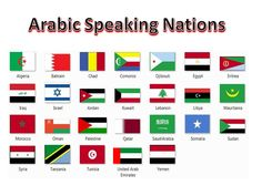 Learning to speak Arabic as an additional language is beneficial in many ways regardless of your language goals and purpose for learning. Arabic Language Course, Spoken Arabic, Speak Arabic, British Vs American, Mickey Coloring Pages, Countries And Flags, Arabic Lessons, Islamic Studies, Learn Hebrew