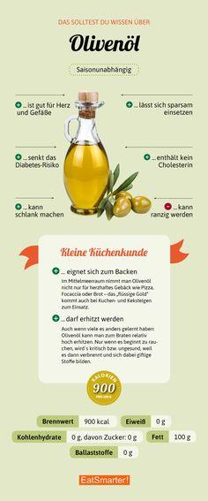 Das solltest du über Olivenöl wissen | eatsmarter.de #olivenöl #ernährung #infografik