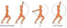 Znalezione obrazy dla zapytania arm swing