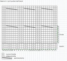Puhde: Heinäseiväs -palmikkosukkien ohje Sheet Music, Words, Music Score, Music Notes, Horse