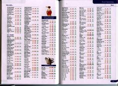 Slimming world food optimising book Slimming World Books, Slimming World Syns, Phoenix Song, Slimmimg World, Slimming World Recipes Syn Free, Pinch Of Nom, Red Day, Health Motivation, Health And Beauty