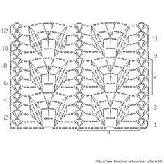 Stylish Free Crochet Patterns With Diagrams Crochet Diagram Patterns, Easy Filet Crochet Patterns, Crochet Ideas, Free Crochet Diagram Patterns Nsqinjl - Crochet And Knit - Diy Crafts - bobcik Crochet Edging Patterns, Crochet Borders, Crochet Diagram, Crochet Chart, Crochet Squares, Crochet Motif, Crochet Stitches, Free Crochet, Knitting Patterns