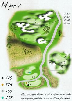 Hole 14 Twins, Golf, Club, Country, How To Make, Rural Area, Twin, Gemini, Twin Babies