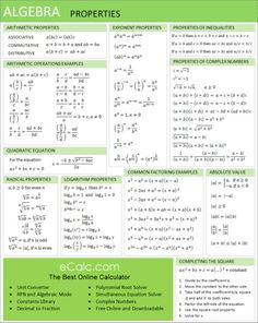 This algebra sheet is used to help with homework. This sheet shows the basic problems and equations used in algebra. Algebra Help, Maths Algebra, Math Help, Gre Math, Algebra Equations, Math Fractions, Maths Fun, Algebra Activities, Math Homework Help