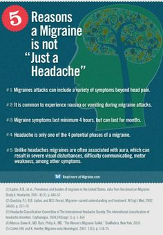 Migraines...more than JUST a headache