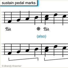 Musical Symbols Of Piano Notation Piano Piano Music Piano Classes