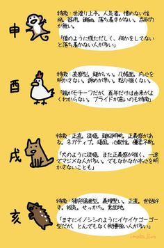 埋め込み Japanese Language Learning, Cat Comics, 12 Signs, Fortune Telling, Zodiac Mind, Kokoro, Favorite Words, Japanese Culture, You Are The Father