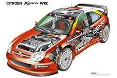 ANATOMY WITH CITROEN XSARA WRC