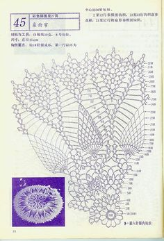 "Photo from album ""Interior crocheted"" on Yandex. Crochet Doily Diagram, Crochet Doily Patterns, Crochet Chart, Thread Crochet, Filet Crochet, Crochet Dollies, Pineapple Crochet, Crochet Tablecloth, Lace Doilies"