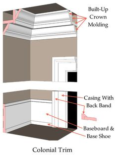 How to Bring Out Your Home's Character With Trim. Add moldings and baseboards to enhance architectural style and create visual interest.